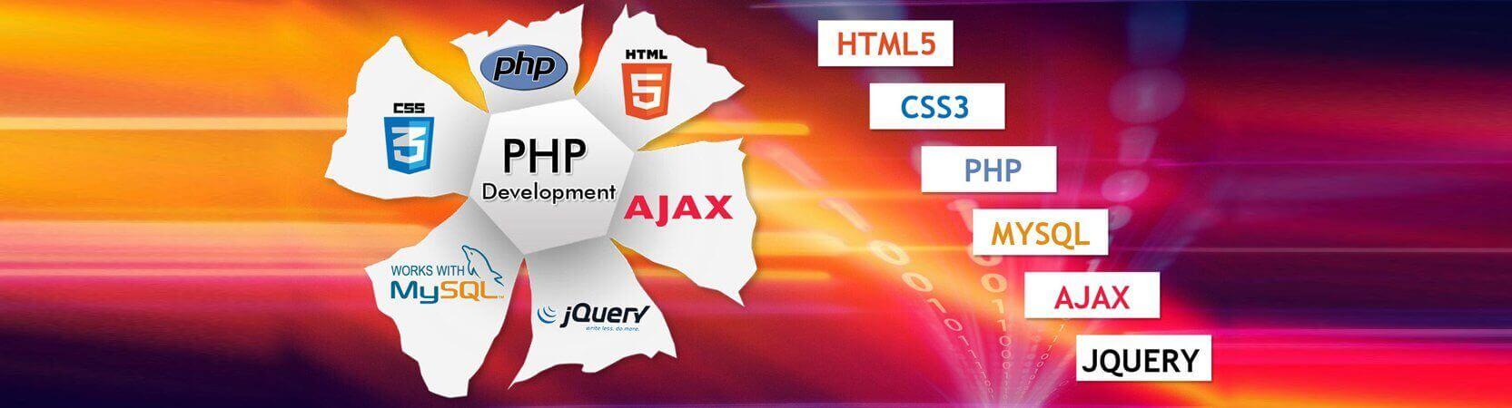 The Best PHP Development Company